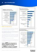 secteur plasturgie innovation et collaboration : priorites strategiques ... - Page 6