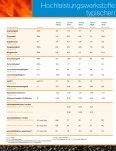 more durable - Solvay Plastics - Seite 6
