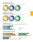 Sales breakdown 2004 - Solvay - Page 5