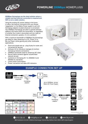 Olitec PowerLAN USB/Ethernet V2/V3 Windows 8 X64