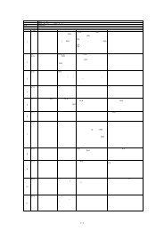 カーボンフットプリント制度試行事業 意見公募結果報告書