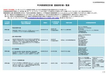 PCR原案策定計画 登録済計画一覧表 - CFPプログラム カーボンフット ...