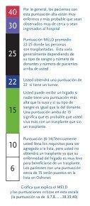Folleto Internacional de Trasplante - Ochsner.org - Page 6