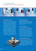pumpen - SONDERMANN Pumpen + Filter GmbH & Co. KG - Seite 4