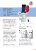 pumpen - SONDERMANN Pumpen + Filter GmbH & Co. KG - Seite 7