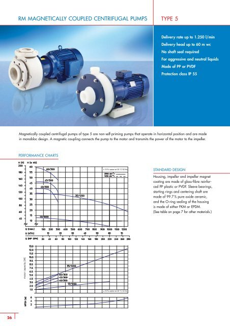RM MAGNETICALLY COUPLED CENTRIFUGAL PUMPS TYPE 5