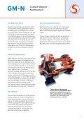 GM-Pumpen - SONDERMANN Pumpen + Filter GmbH & Co. KG - Seite 3