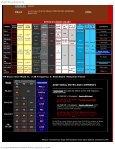 DSM HRTF Mic Power & Bass Filter Page - Sonic Studios - Page 6