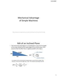 Mechanical Advantage of Simple Machines MA of an Inclined Plane