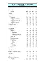 Balanza de Pagos 1990- - Chile como exportador de servicios
