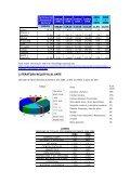 perfil de mercado de servicios audiovisuales en argentina - Page 3