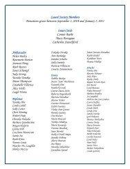 Laurel Society Members Donations given between ... - Soroptimist
