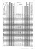 Stock Programme 2011 - SORTIM - Page 3