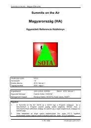 Summits on the Air Magyarország (HA) - SOTA!