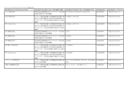 株式 テュフ ジャパン ライン 会社 ランド
