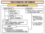 第1回本部会合の配付資料 - 総務省