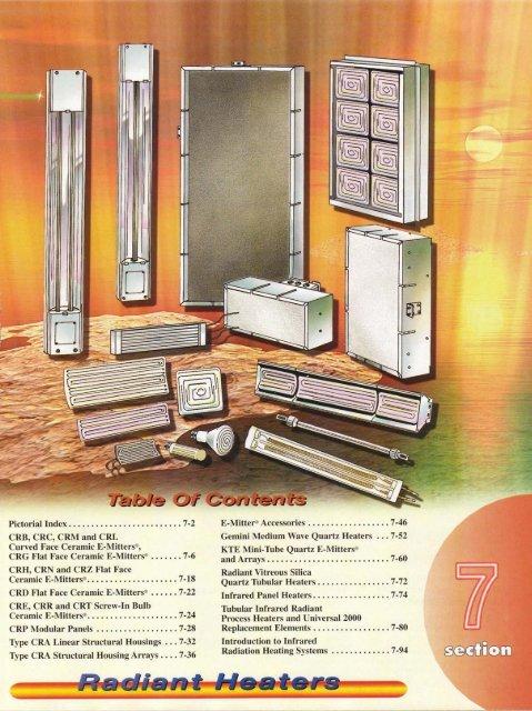 "x 2/"" Wide 350 Watts 220-240 Volts 12/"" SS Braided Fast Heat Band Heater 1.5/"" Dia"