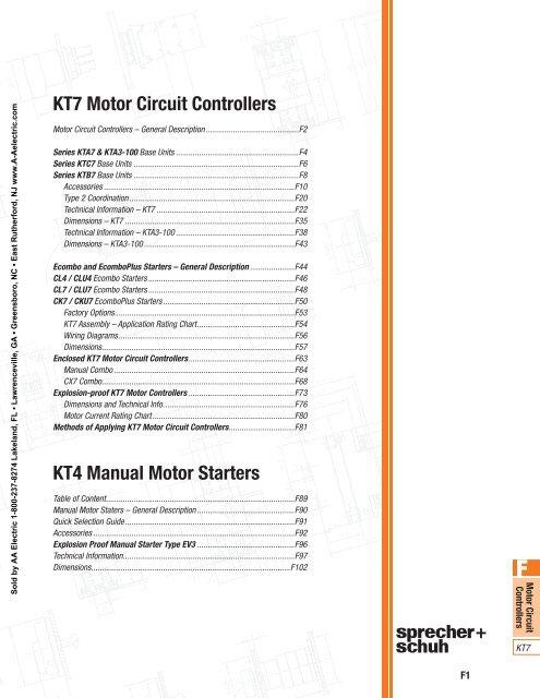 USED SPRECHER+SCHUH KTA7-25S-2.5A MOTOR CIRCUIT CONTROLLER