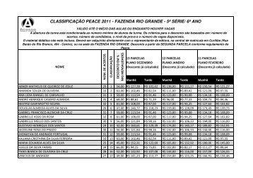 Resultado PEACE Fazenda Rio Grande - Curso e Colégio Acesso