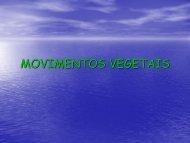 MOVIMENTOS VEGETAIS - Curso e Colégio Acesso
