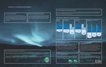 Siemens y la eficiencia energética.