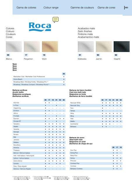 Lavabo Urbi 1 De Roca.Carta Colores Productos Sanitarios Roca Catalogo Venespa