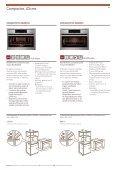Gama compacta - Venespa - Page 7
