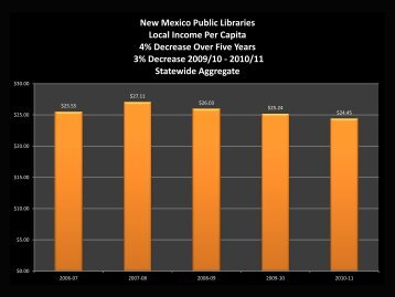 Five year trends for NM Public Libraries (2006-07 through 2010-11)
