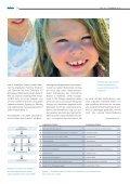 Bulletin für SZPI Nr. 115 (pdf-Datei, 2.4 MB) - Stiftung für ... - Seite 4