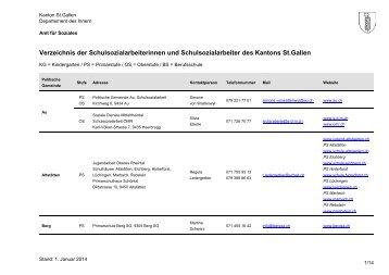 Verzeichnis Schulsozialarbeit Kanton St.Gallen - Amt für Soziales