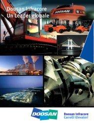 Doosan Infracore Un Leader globale - Carrelli elevatori Doosan