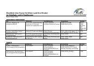 Überblick über Kurse für Eltern (und ihre Kinder) - Sozialportal ...