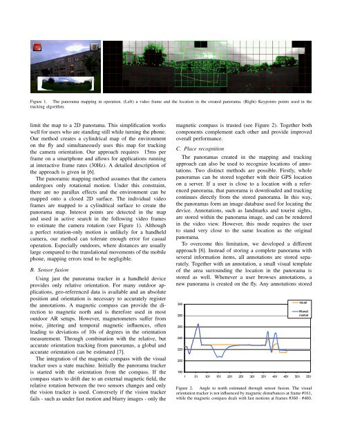 Simultaneous Localization and Mapping for Augmented ... - CiteSeerX