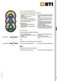 Trenn- und Schruppscheibe BSX TurboCut BSX Basic