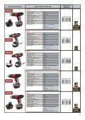Skil CC - Gama - profesionalni alati - Page 6