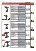 Skil CC - Gama - profesionalni alati - Page 7