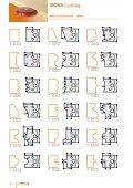 Multi Profile System Cutter - Gama - profesionalni alati - Page 2