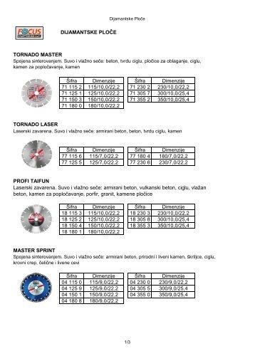 Focus - katalog proizvoda - Gama - profesionalni alati