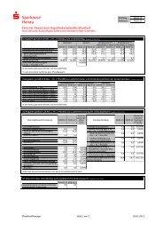 Report 31.03. - Sparkasse Hanau