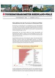 März - Sparkassenverband Rheinland-Pfalz