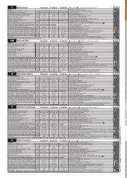 scarica pdf - paoloni macchine.