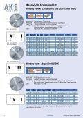 Holzwerkstoff Kreissägeblatt - Saturn-rafz.ch - Seite 6