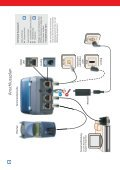 CCV ST-3740 - B+S Card Service GmbH - Page 2