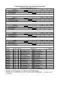 2.2.1 Vorrunde Spielplan Sparkassen-Cup 2013 - Page 3