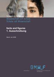 facts and figures 1. Ausschreibung - Sparkling Science