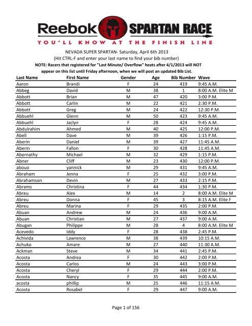 Bib List Spartan Race