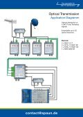 Optical Transmitter and Receiver - Spaun - Page 3