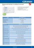 BluBox, WhiteBox und SpaceBox BluBox SOTx - Spaun - Seite 5