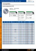 blueline CMT Hersteller PDF Katalog - Sägeblatt Shop - Seite 4