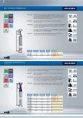 schaftfräser hsse/pm - Produkte24.com - Page 4